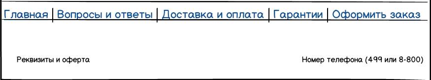 Футер -Подвал